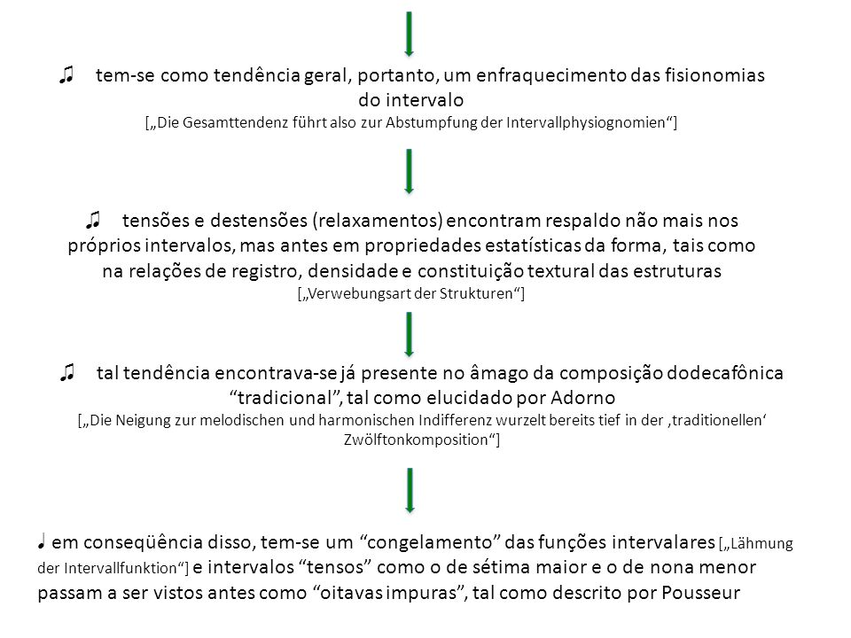 """♫ tem-se como tendência geral, portanto, um enfraquecimento das fisionomias do intervalo [""""Die Gesamttendenz führt also zur Abstumpfung der Intervallphysiognomien ]"""